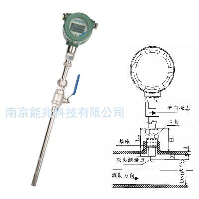 废气排放流量计/流速仪 RM201