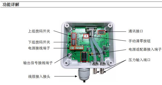 微差压变送器 CY110
