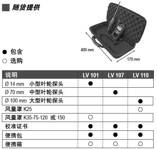 LV107S中叶轮手持风量风速仪标配图