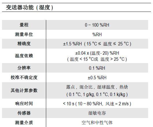 TH210多功能温湿度变送器